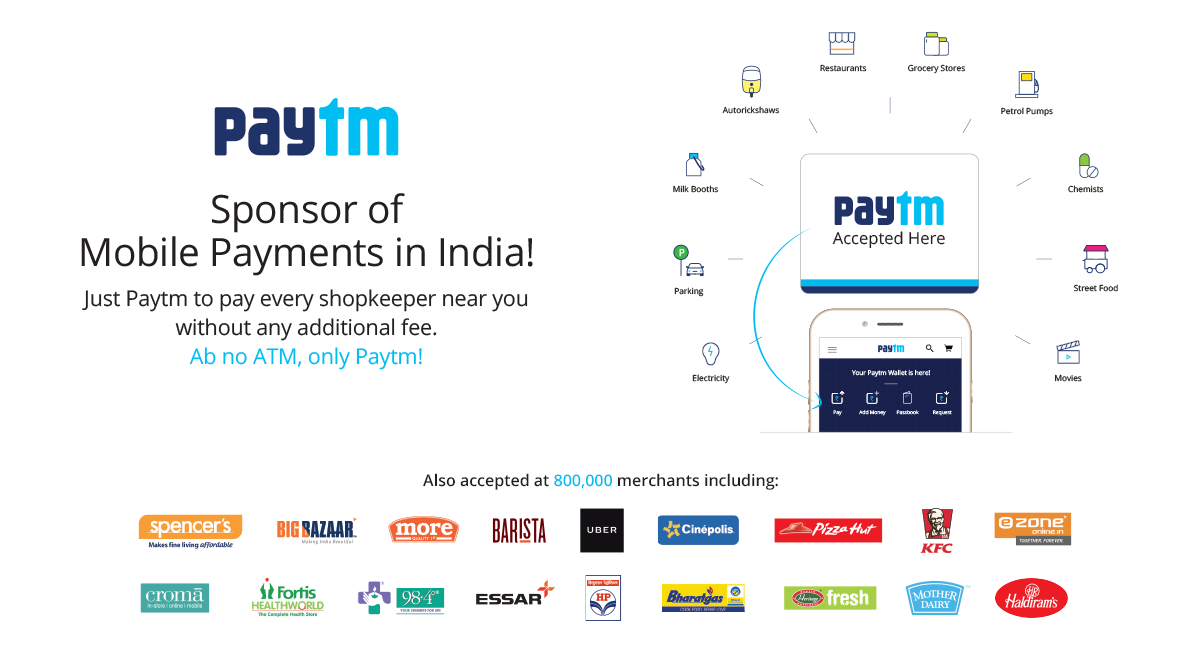 What Is Paytm, and How to Use Paytm Wallet ? - Lets Discuss