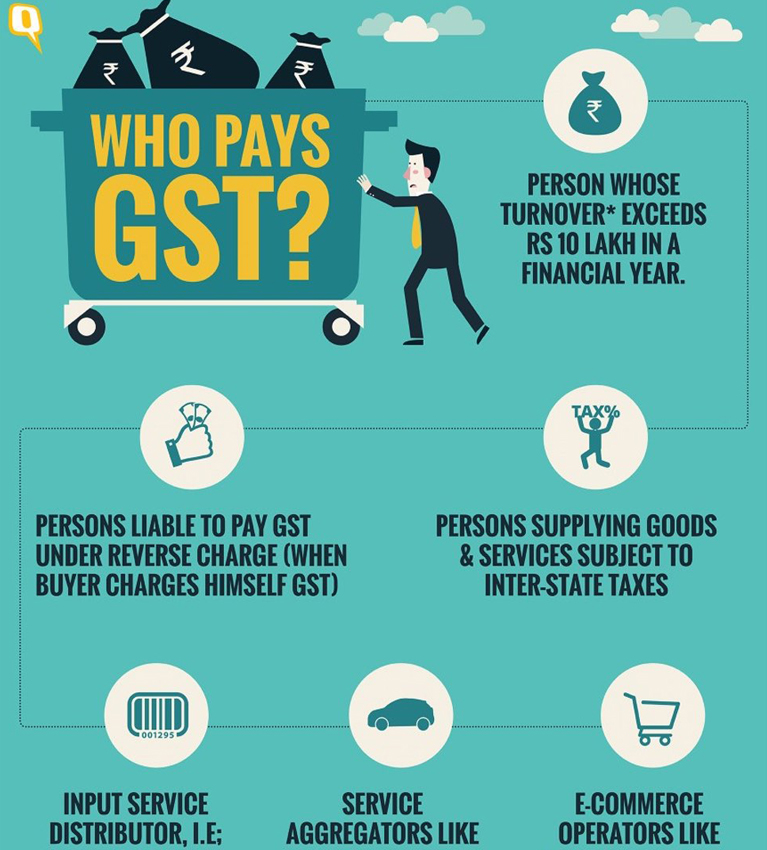 discuss about gst